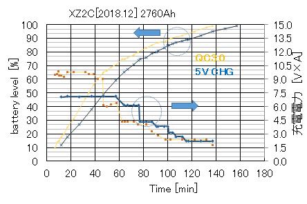 QC3.0_quick_XZ2C-02.png